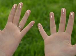 Trắc nghiệm về số lượng hoa tay hé lộ cuộc sống hôn nhân của bạn