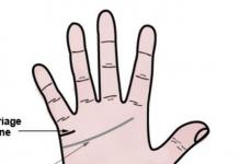 Xem tướng bàn tay, đoán vận mệnh về đường hôn nhân