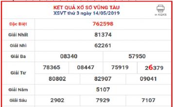 du-doan-xsvt-21-5-2019-soi-cau-xo-so-vung-tau