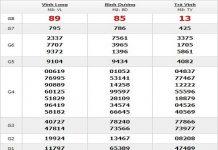 Kết quả dự đoán xổ số miền nam ngày 24/07 của các cao thủ