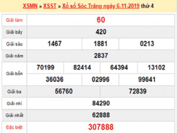 Soi cầu bạch thủ KQXSST ngày 13/11 chuẩn 100%