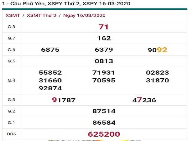 Soi cầu xổ số phú yên ngày 23/03 chuẩn 100%