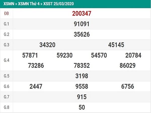 Bảng KQXSST- Soi cầu bạch thủ xổ số sóc trăng ngày 29/04