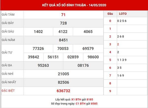 Soi cầu số đẹp Xổ Số Bình Thuận thứ 5 ngày 21-5-2020