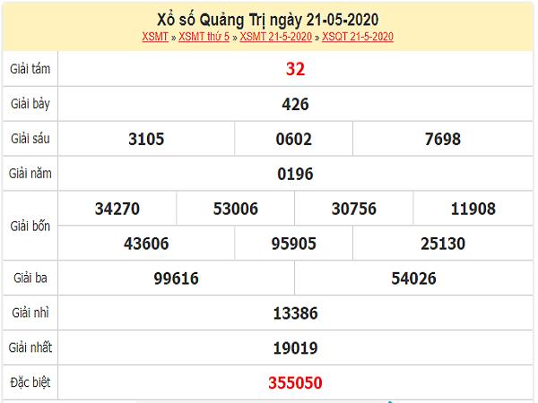 ket-qua-xo-so-Quang-Tri-ngay-21-5-2020-min