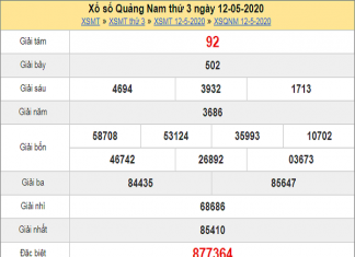 Bảng KQXSQN - Soi cầu xổ số quảng nam ngày 19/05/2020