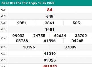 Các chuyên gia nhận định KQXSCT- xổ số cần thơ thứ 4 ngày 27/05/2020