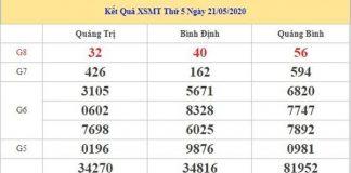 Soi cầu XSMT 28/5/2020 - KQXS miền Trung thứ 5