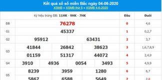 Soi cầu XSMB 5/6/2020 chốt KQXS miền Bắc chuẩn xác