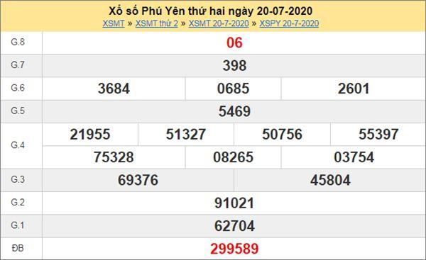 Soi cầu KQXS Phú Yên 27/7/2020 thứ 2 siêu chuẩn xác