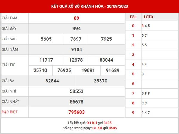 Soi cầu KQXS Khánh Hòa thứ 4 ngày 23-9-2020