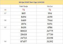 Soi cầu XSMT 18/9/2020 chốt lô số đẹp miền Trung thứ 6