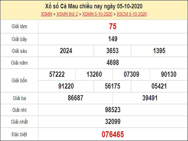 Soi cầu KQXSCM ngày 12/10 /2020- xổ số cà mau hôm nay