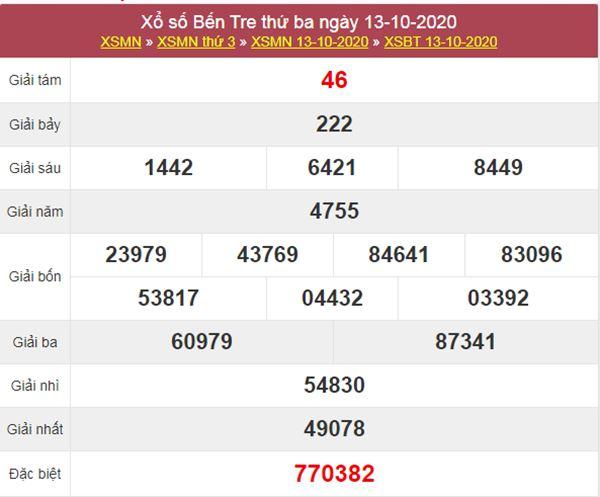 Soi cầu KQXS Bến Tre 20/10/2020 thứ 3 chính xác nhất