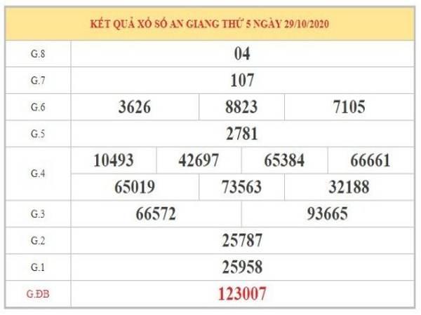 Soi cầu XSAG ngày 05/11/2020 dựa trên phân tích kết quả kỳ trước