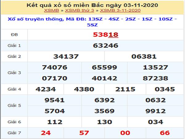 Soi cầu KQXSMB ngày 04/11/2020- xổ số miền bắc