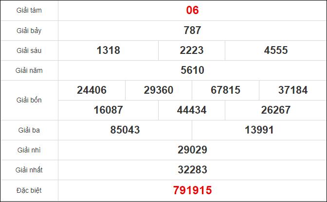 Quay thử xổ số An Giang ngày 05/11/2020