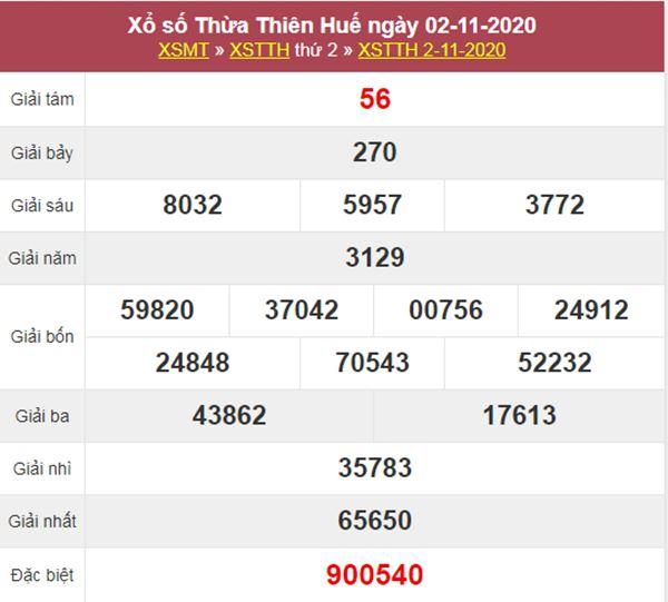 Soi cầu XSTTH 9/11/2020 chốt bạch thủ lô Thừa Thiên Huế thứ 2