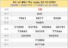 Soi cầu XSBTR 29/12/2020, chốt số dự đoán Bến Tre hôm nay