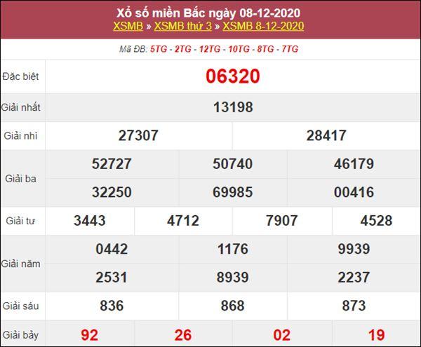Soi cầu XSMB 9/12/2020 tham khảo cặp số đẹp miền Bắc hôm nay