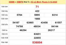 Tổng hợp soi cầu XSBT ngày 10/12/2020- xổ số bình thuận
