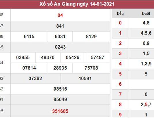 Soi cầu KQXS An Giang 21/1/2021 khả năng trúng cao nhất