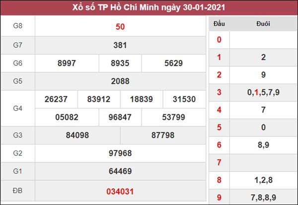 Soi cầu KQXS Hồ Chí Minh 1/2/2021 thứ 2 tỷ lệ trúng cao nhất