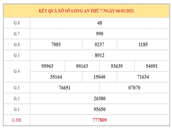 Soi cầu XSLA ngày 13/3/2021 dựa trên kết quả kỳ trước