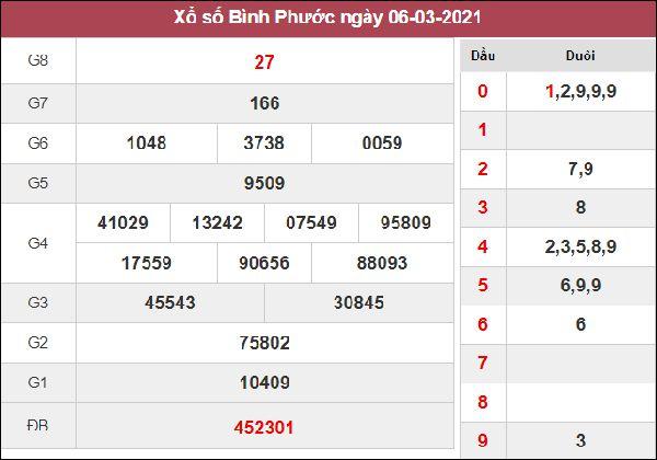 Soi cầu XSBP 13/3/2021 nổ lô số đẹp Bình Phước chuẩn nhất