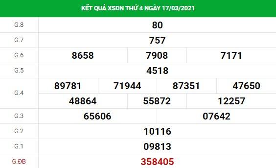 Soi cầu XS Đồng Nai chính xác thứ 4 ngày 24/03/2021