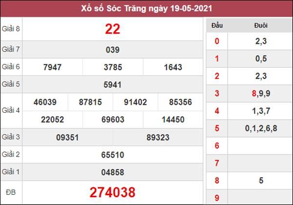 Soi cầu XSST 26/5/2021 chốt lô bạch thủ lô Sóc Trăng