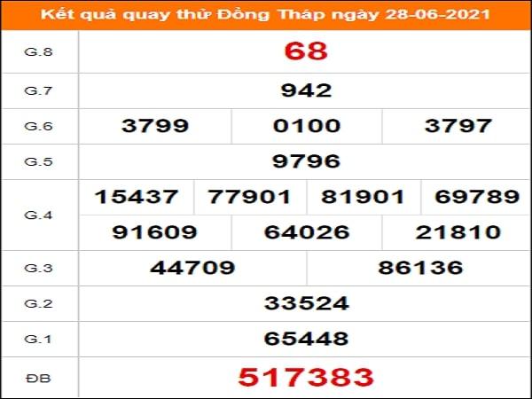 Quay thử xổ số Đồng Tháp ngày 28/6/2021