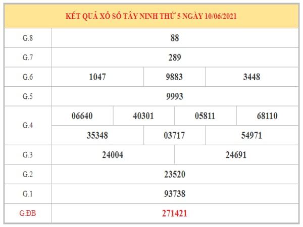 Soi cầu XSTN ngày 17/6/2021 dựa trên kết quả kì trước
