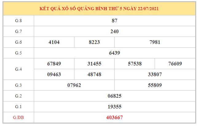 Soi cầu XSQB ngày 29/7/2021 dựa trên kết quả kì trước