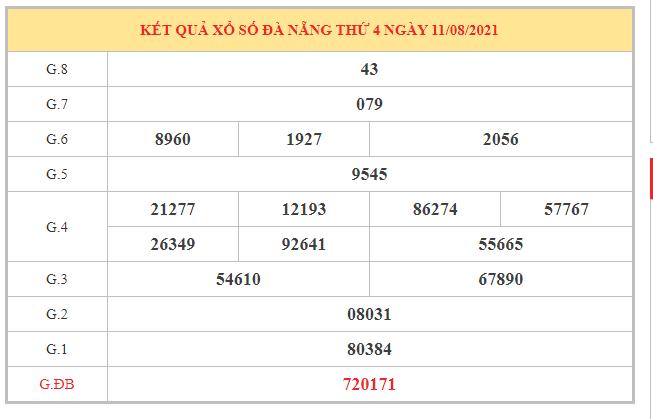 Soi cầu XSDNG ngày 14/8/2021 dựa trên kết quả kì trước