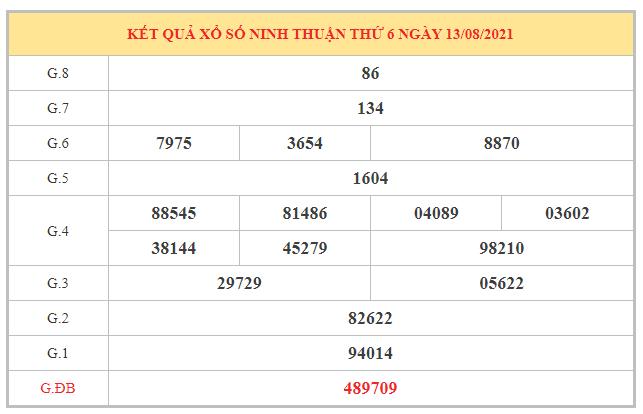 Soi cầu XSNT ngày 20/8/2021 dựa trên kết quả kì trước