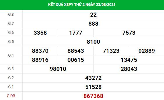 Soi cầu XS Phú Yên chính xác thứ 2 ngày 30/08/2021