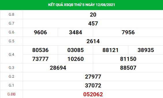 Soi cầu XS Quảng Bình chính xác thứ 5 ngày 19/08/2021