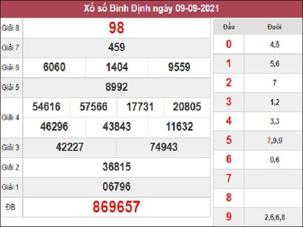 Soi Cầu XSBDI 16-09-2021