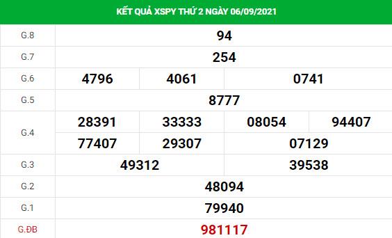Soi cầu XS Phú Yên chính xác thứ 2 ngày 13/09/2021